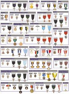 Religious Awards Chart